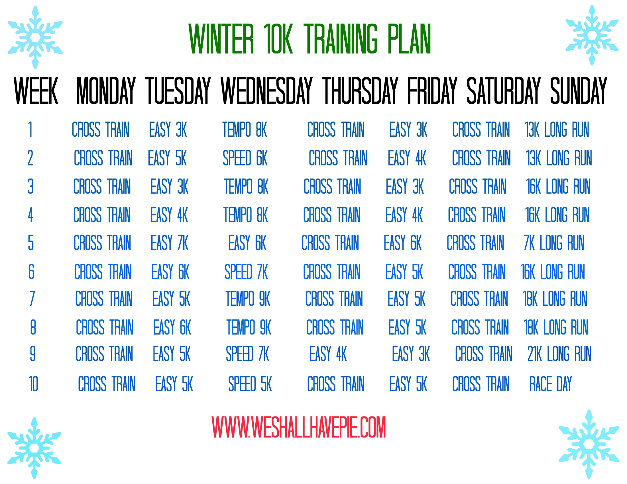 Winter 10k Training Plan We Shall Have Pie
